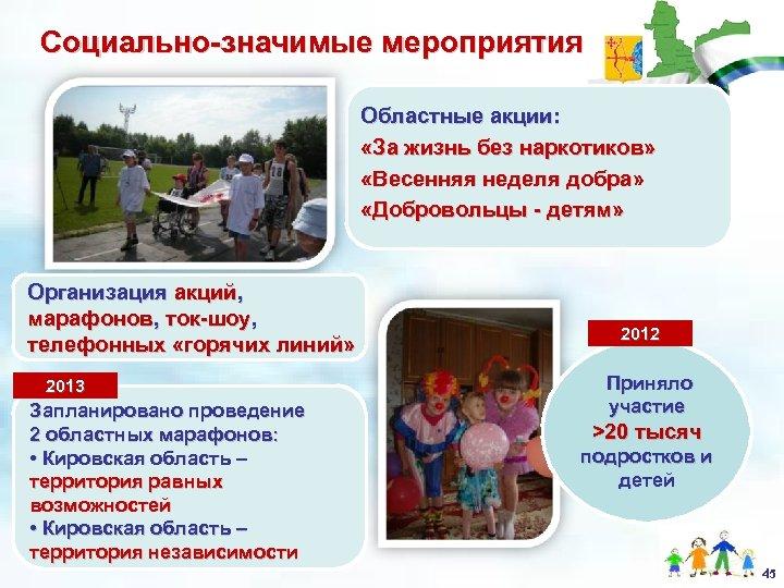 Социально-значимые мероприятия Областные акции: «За жизнь без наркотиков» «Весенняя неделя добра» «Добровольцы - детям»