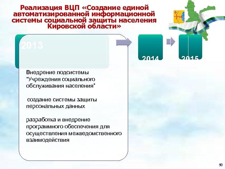 Реализация ВЦП «Создание единой автоматизированной информационной системы социальной защиты населения Кировской области» 2013 2014