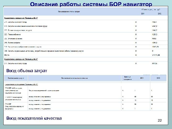 Описание работы системы БОР навигатор Ввод объема затрат Ввод показателей качества 22