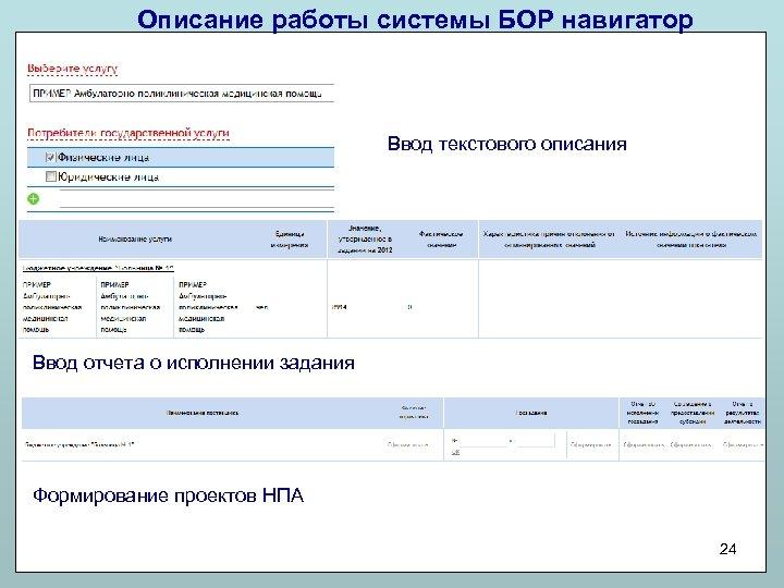 Описание работы системы БОР навигатор Ввод текстового описания Ввод отчета о исполнении задания Формирование