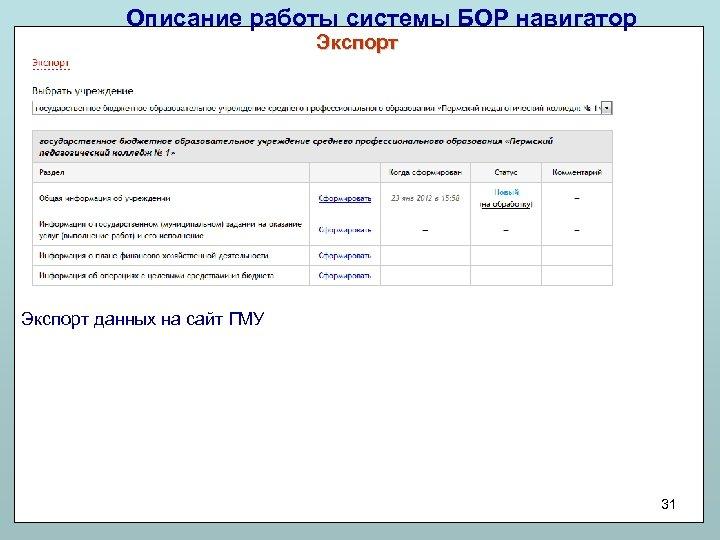 Описание работы системы БОР навигатор Экспорт данных на сайт ГМУ 31