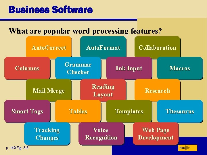 Business Software What are popular word processing features? Auto. Correct Columns Auto. Format Grammar