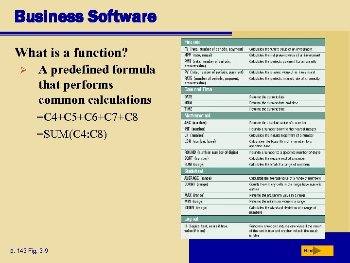 Business Software What is a function? Ø A predefined formula that performs common calculations