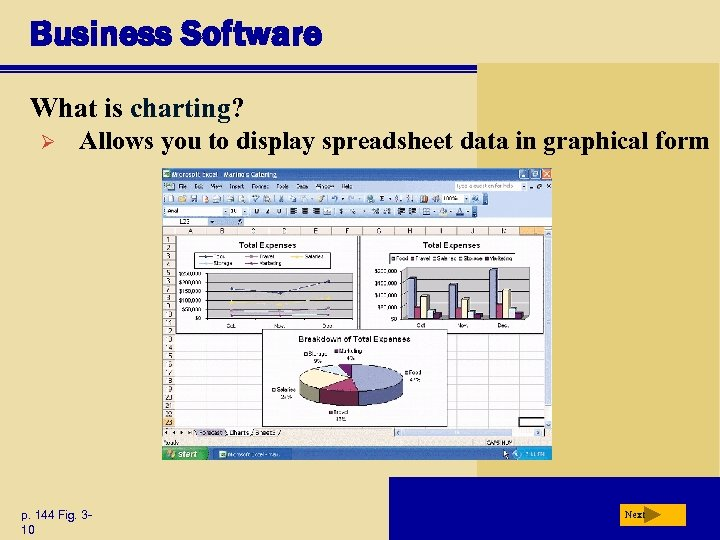 Business Software What is charting? Ø Allows you to display spreadsheet data in graphical