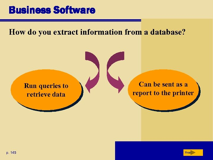 Business Software How do you extract information from a database? Run queries to retrieve