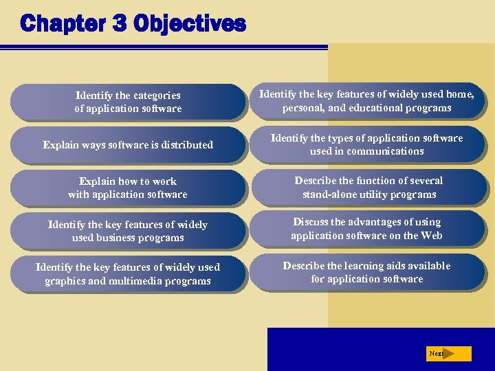 Chapter 3 Objectives Identify the categories of application software Identify the key features of