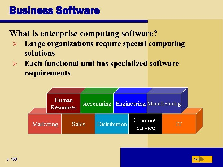 Business Software What is enterprise computing software? Ø Ø Large organizations require special computing