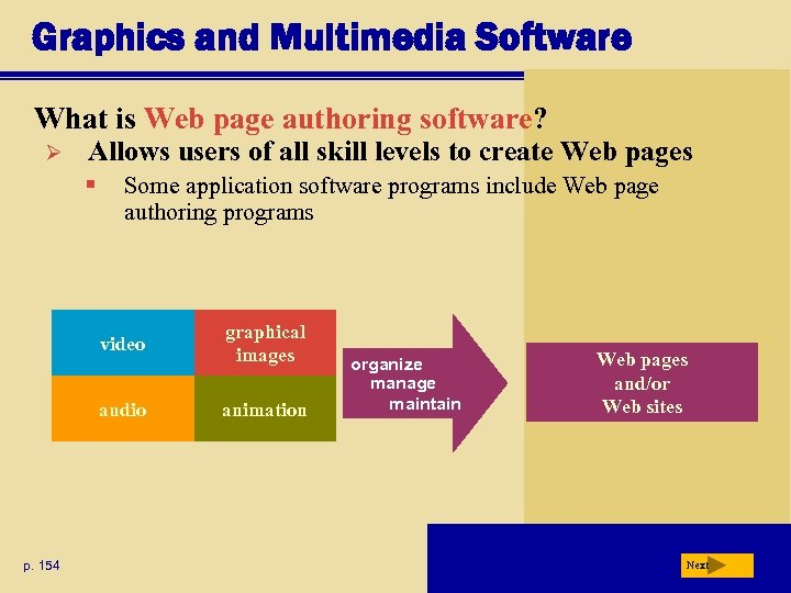 Graphics and Multimedia Software What is Web page authoring software? Ø Allows users of