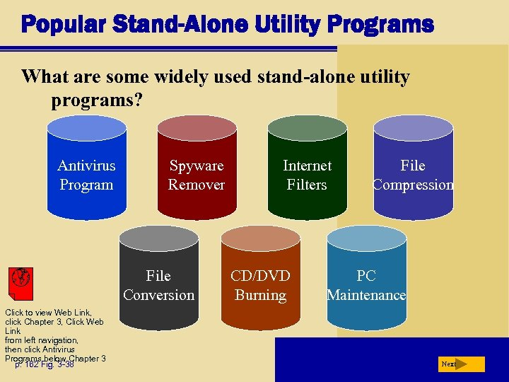 Popular Stand-Alone Utility Programs What are some widely used stand-alone utility programs? Antivirus Program