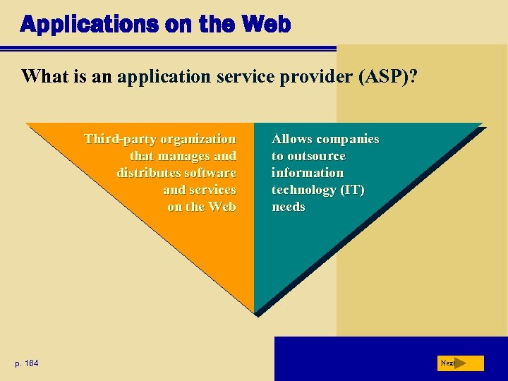 Applications on the Web What is an application service provider (ASP)? Third-party organization that