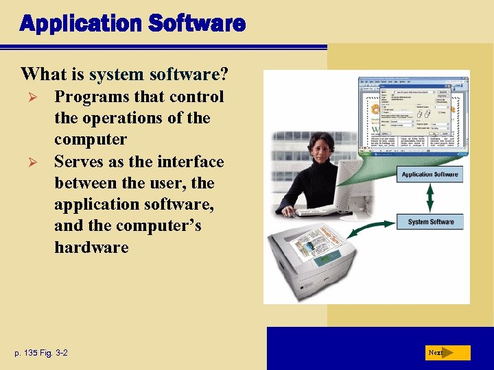 Application Software What is system software? Ø Ø Programs that control the operations of