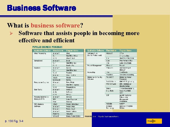 Business Software What is business software? Ø Software that assists people in becoming more