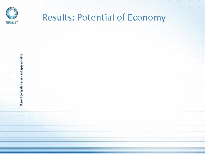 Results: Potential of Economy