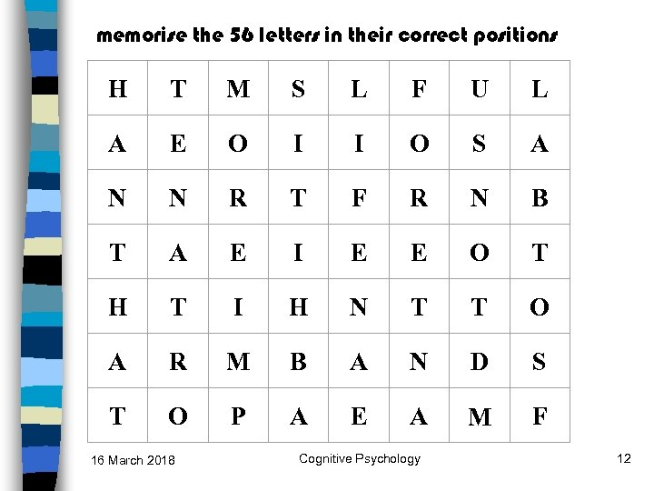 memorise the 56 letters in their correct positions H T M S L F