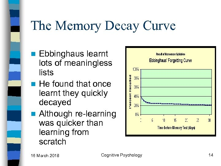 The Memory Decay Curve Ebbinghaus learnt lots of meaningless lists n He found that