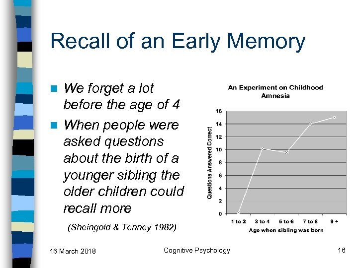 Recall of an Early Memory We forget a lot before the age of 4