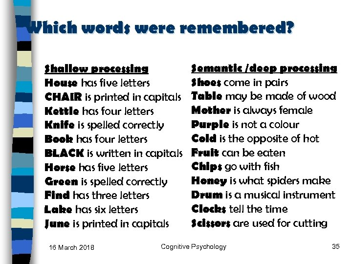 Which words were remembered? Shallow processing House has five letters CHAIR is printed in