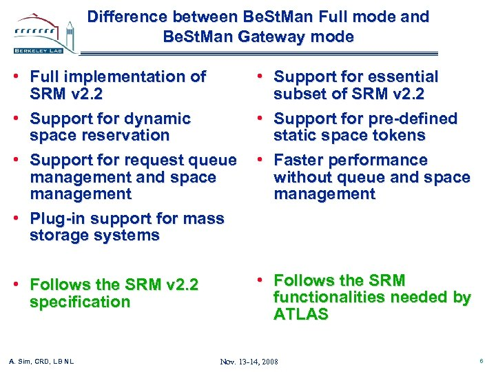 Difference between Be. St. Man Full mode and Be. St. Man Gateway mode •