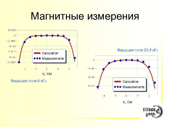 Магнитные измерения Ведущее поле 23, 8 к. Гс х, см Ведущее поле 6 к.