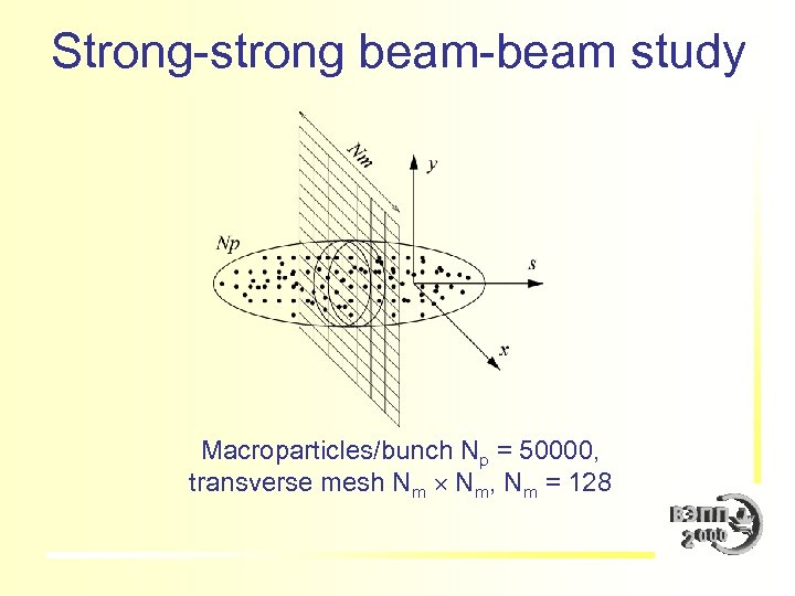Strong-strong beam-beam study Macroparticles/bunch Np = 50000, transverse mesh Nm Nm, Nm = 128