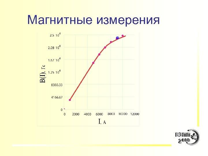 Магнитные измерения