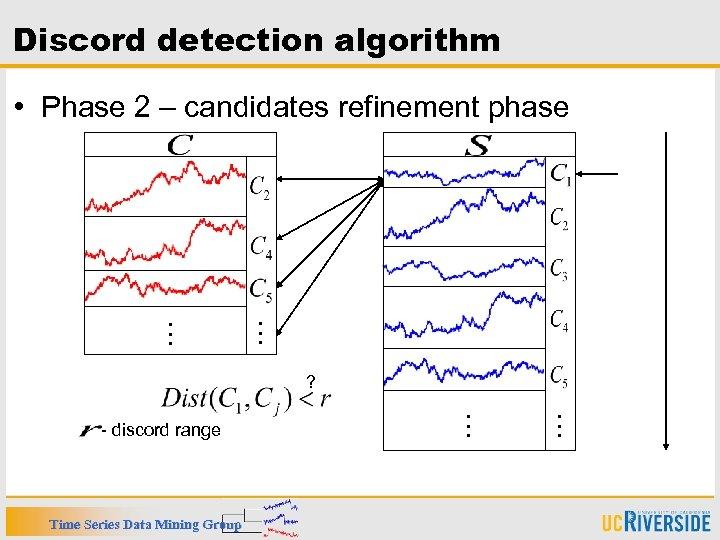 Discord detection algorithm • Phase 2 – candidates refinement phase … … ? …