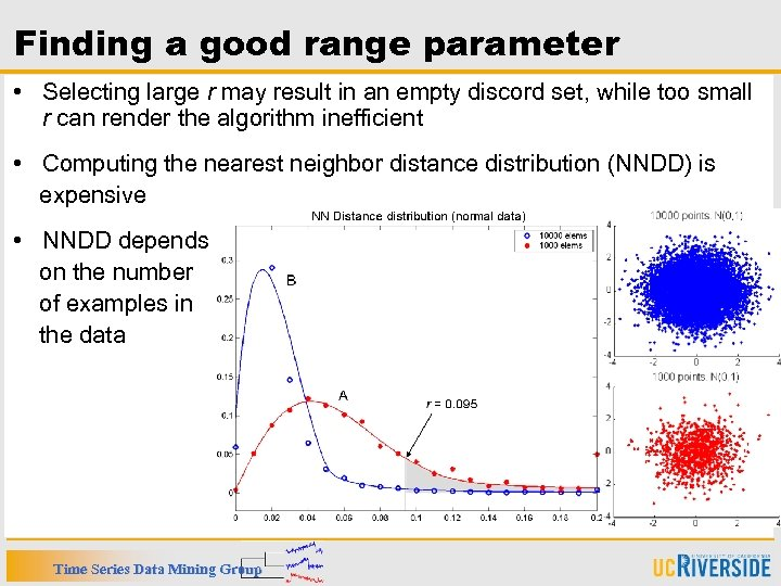 Finding a good range parameter • Selecting large r may result in an empty