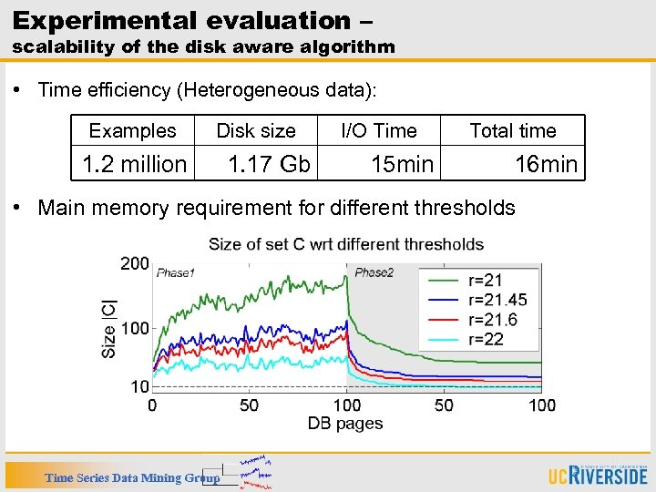 Experimental evaluation – scalability of the disk aware algorithm • Time efficiency (Heterogeneous data):