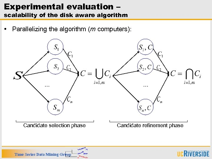Experimental evaluation – scalability of the disk aware algorithm • Parallelizing the algorithm (m