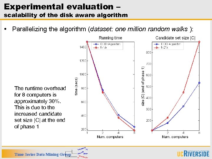 Experimental evaluation – scalability of the disk aware algorithm • Parallelizing the algorithm (dataset: