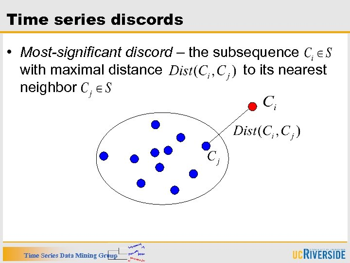 Time series discords • Most-significant discord – the subsequence with maximal distance to its