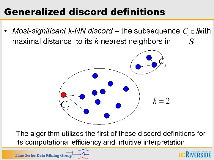 Generalized discord definitions • Most-significant k-NN discord – the subsequence maximal distance to its