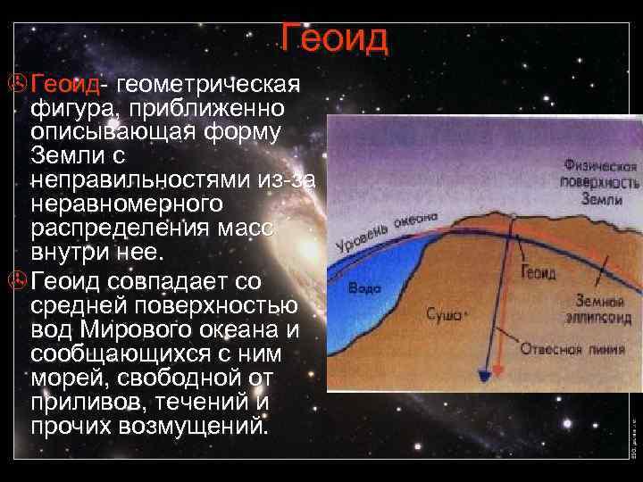 Геоид > Геоид- геометрическая фигура, приближенно описывающая форму Земли с неправильностями из-за неравномерного распределения