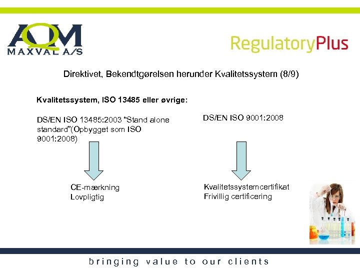 Direktivet, Bekendtgørelsen herunder Kvalitetssystem (8/9) Kvalitetssystem, ISO 13485 eller øvrige: DS/EN ISO 13485: 2003