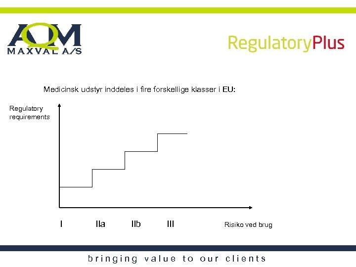 Medicinsk udstyr inddeles i fire forskellige klasser i EU: Regulatory requirements I IIa IIb