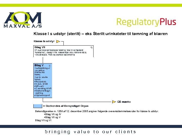 Klasse I s udstyr (sterilt) – eks Sterilt urinkateter til tømning af blæren Bekendtgørelse