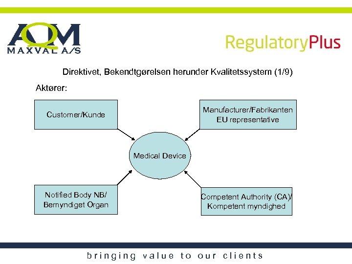 Direktivet, Bekendtgørelsen herunder Kvalitetssystem (1/9) Aktører: Manufacturer/Fabrikanten EU representative Customer/Kunde Medical Device Notified Body