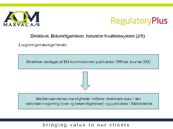 Direktivet, Bekendtgørelsen, herunder Kvalitetssystem (2/9) Lovgivningsmæssige heraki: Direktiver vedtaget af EU kommissionen publiceres i