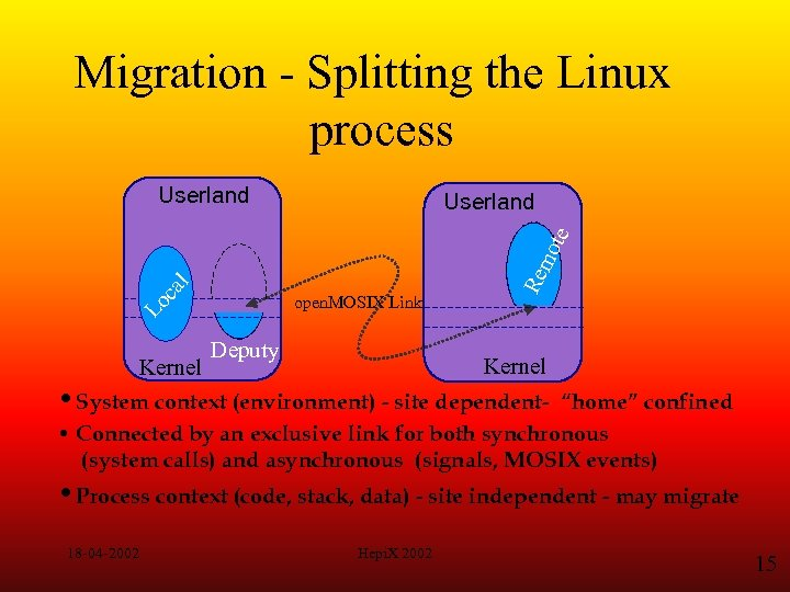 Migration - Splitting the Linux process Userland Lo open. MOSIX Link Re m ca