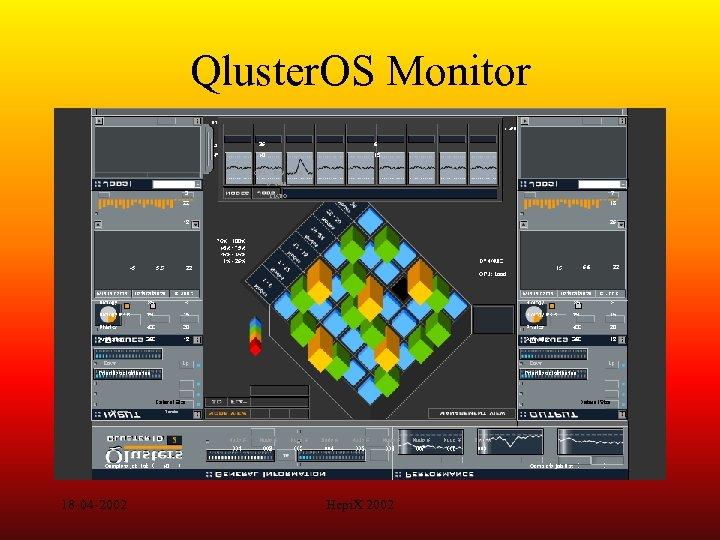 Qluster. OS Monitor 18 -04 -2002 Hepi. X 2002