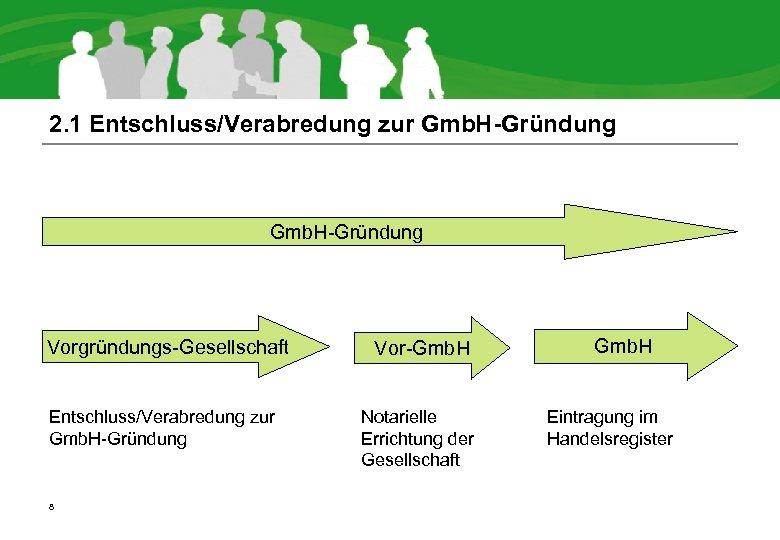 2. 1 Entschluss/Verabredung zur Gmb. H-Gründung Vorgründungs-Gesellschaft Entschluss/Verabredung zur Gmb. H-Gründung 8 Vor-Gmb. H