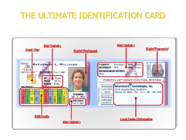 THE ULTIMATE IDENTIFICATION CARD