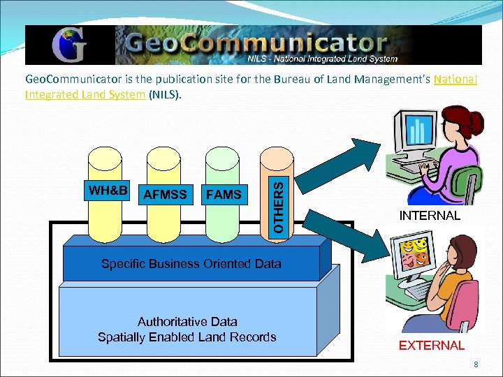 WH&B AFMSS FAMS OTHERS Geo. Communicator is the publication site for the Bureau of