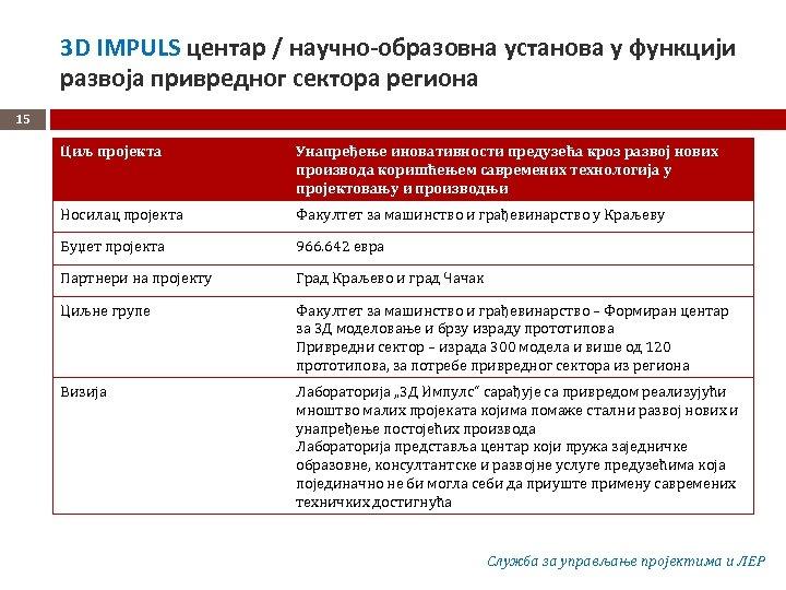 3 D IMPULS центар / научно-образовна установа у функцији развоја привредног сектора региона 15