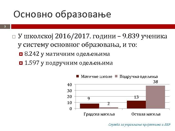 Основно образовање 3 У школској 2016/2017. години – 9. 839 ученика у систему основног