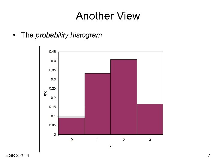 Another View • The probability histogram EGR 252 - 4 7