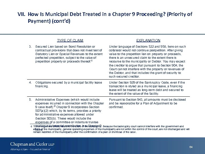 VII. How Is Municipal Debt Treated in a Chapter 9 Proceeding? (Priority of Payment)