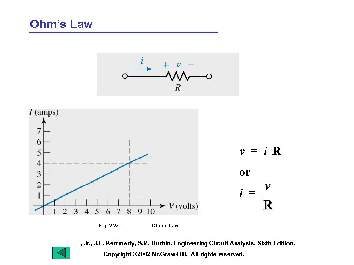 Ohm's Law v = i R or i = Fig. 2. 23 Ohm's Law