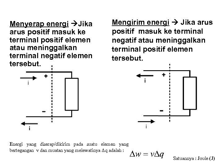 Menyerap energi Jika arus positif masuk ke terminal positif elemen atau meninggalkan terminal negatif