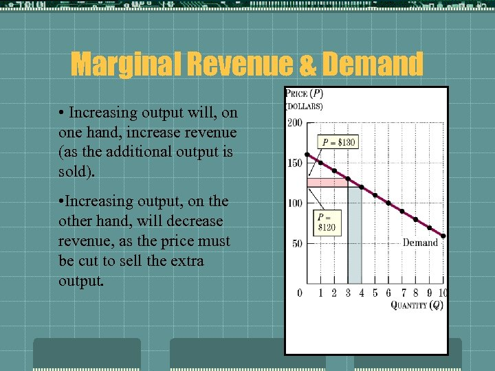 Marginal Revenue & Demand • Increasing output will, on one hand, increase revenue (as